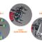 リシンク・ロボティクス社が、5種類のグリッパー・キットを発売